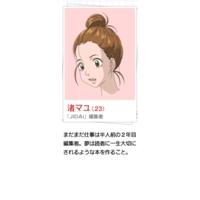Profile Picture for Mayu Nagiza