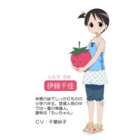 Chika Itou