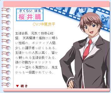 http://www.animecharactersdatabase.com/./images/Tokimemo/Haru_Sakurai.png