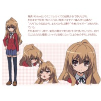 Profile Picture for Taiga Aisaka